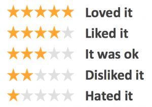 star-ratings-explained